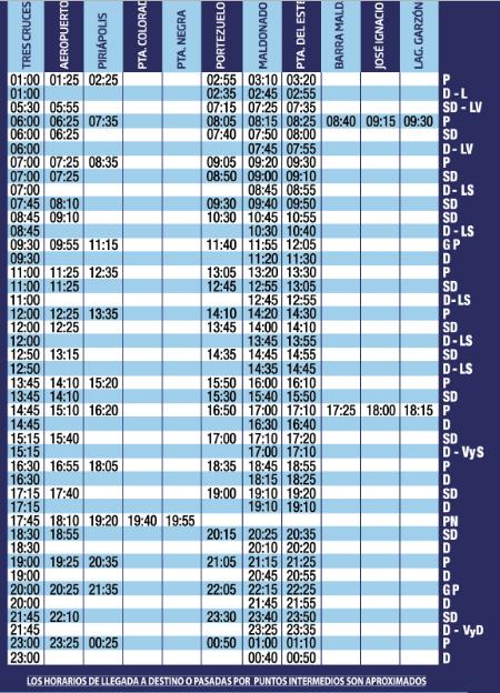 horarios copsa este